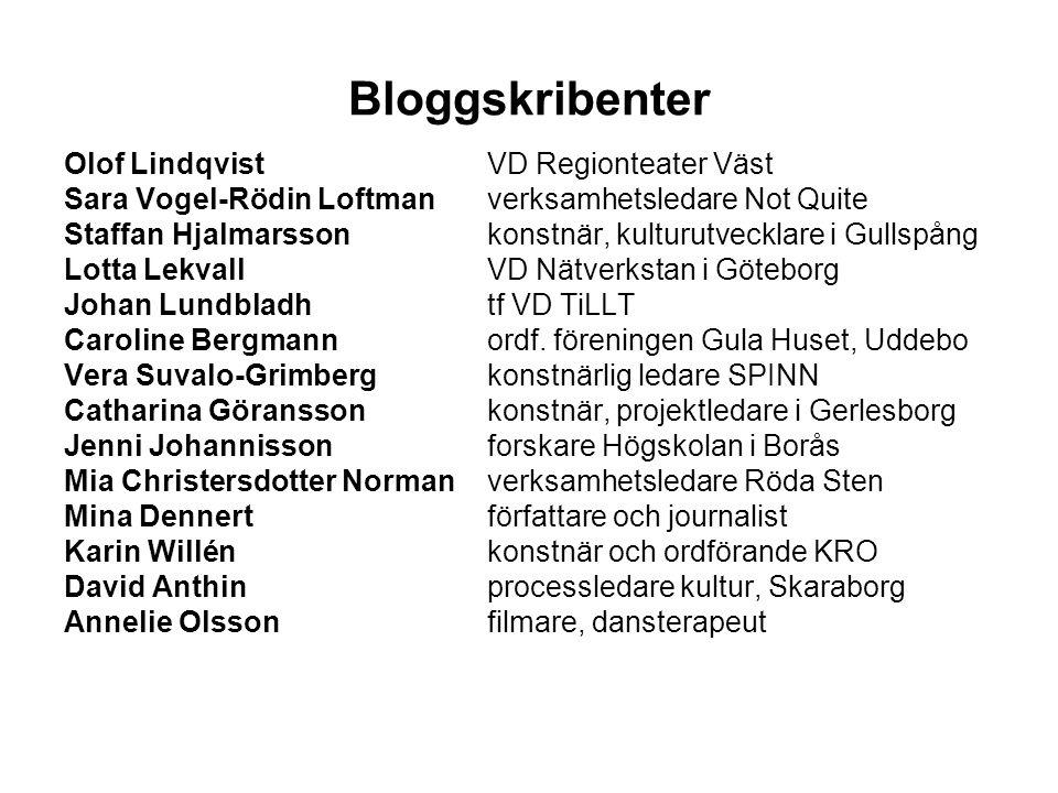 Bloggskribenter Olof Lindqvist VD Regionteater Väst