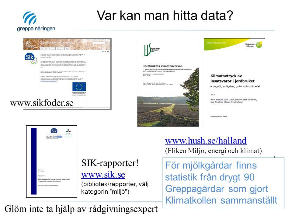Var kan man hitta data www.sikfoder.se. www.hush.se/halland (Fliken Miljö, energi och klimat) SIK-rapporter!