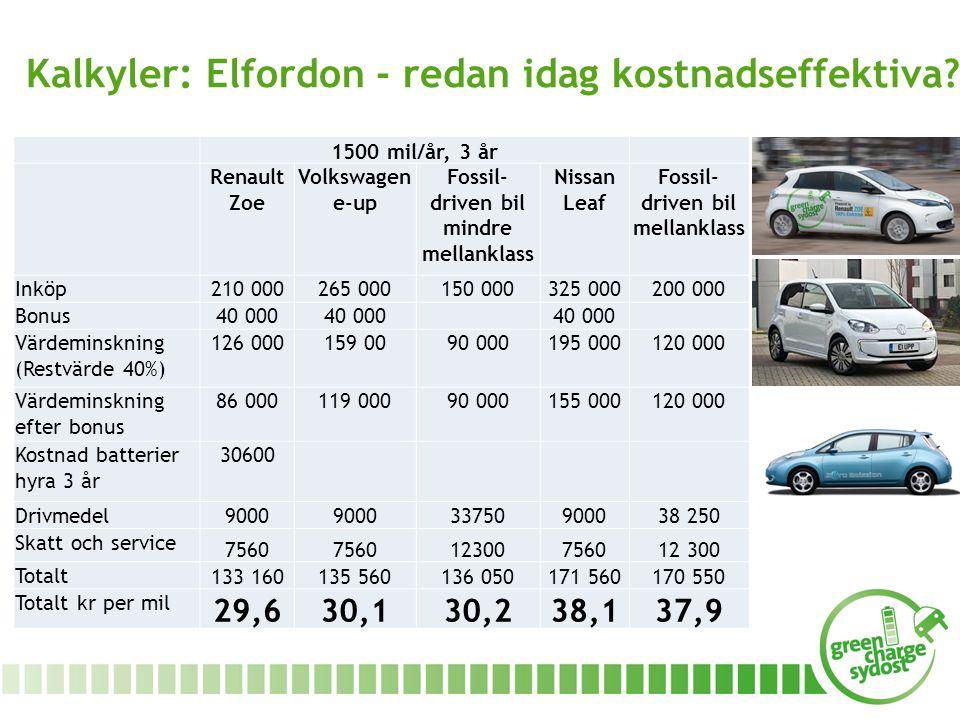 Kalkyler: Elfordon - redan idag kostnadseffektiva