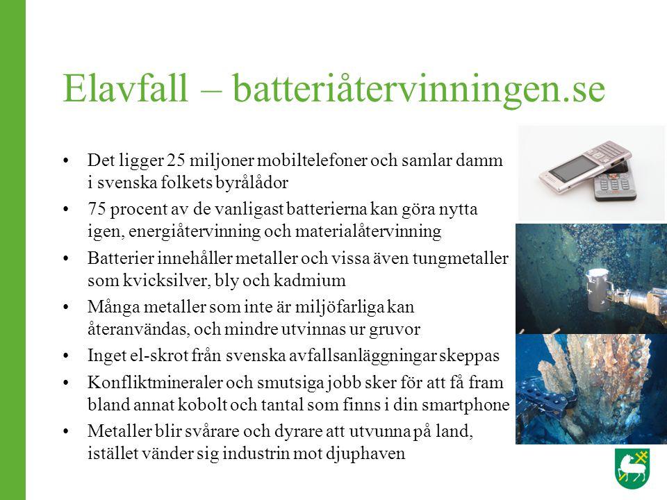 Elavfall – batteriåtervinningen.se