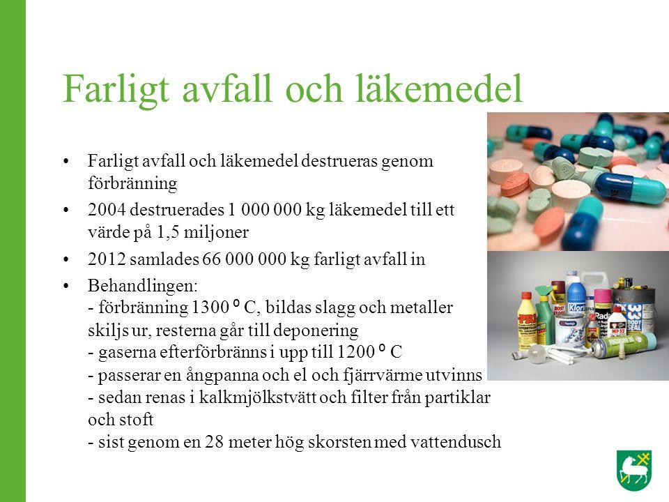 Farligt avfall och läkemedel