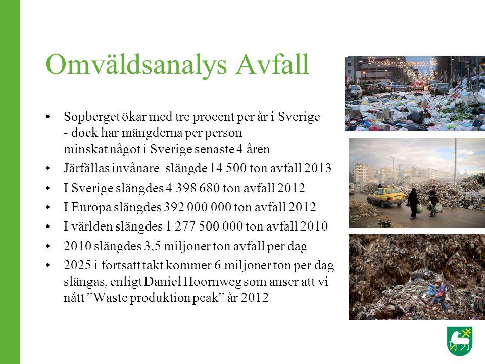 Omväldsanalys Avfall Sopberget ökar med tre procent per år i Sverige - dock har mängderna per person minskat något i Sverige senaste 4 åren.