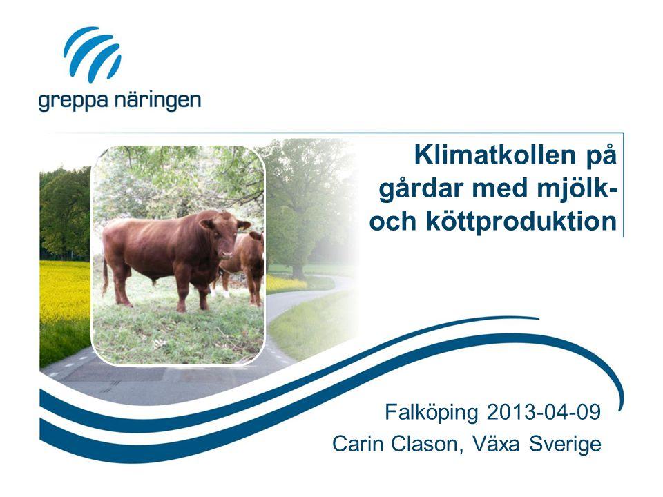 Klimatkollen på gårdar med mjölk- och köttproduktion