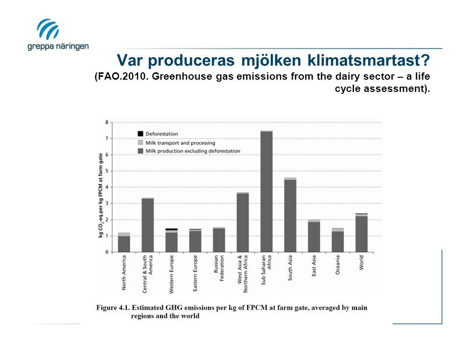 Var produceras mjölken klimatsmartast. (FAO. 2010