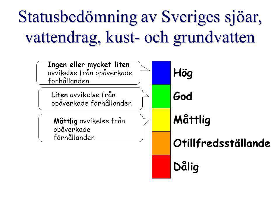 Statusbedömning av Sveriges sjöar, vattendrag, kust- och grundvatten