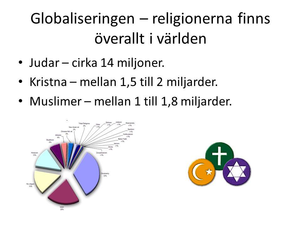 Globaliseringen – religionerna finns överallt i världen