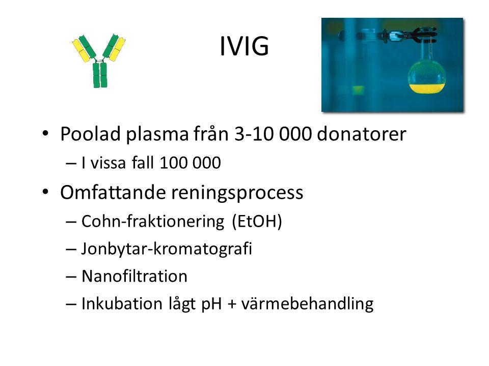 IVIG Poolad plasma från 3-10 000 donatorer Omfattande reningsprocess