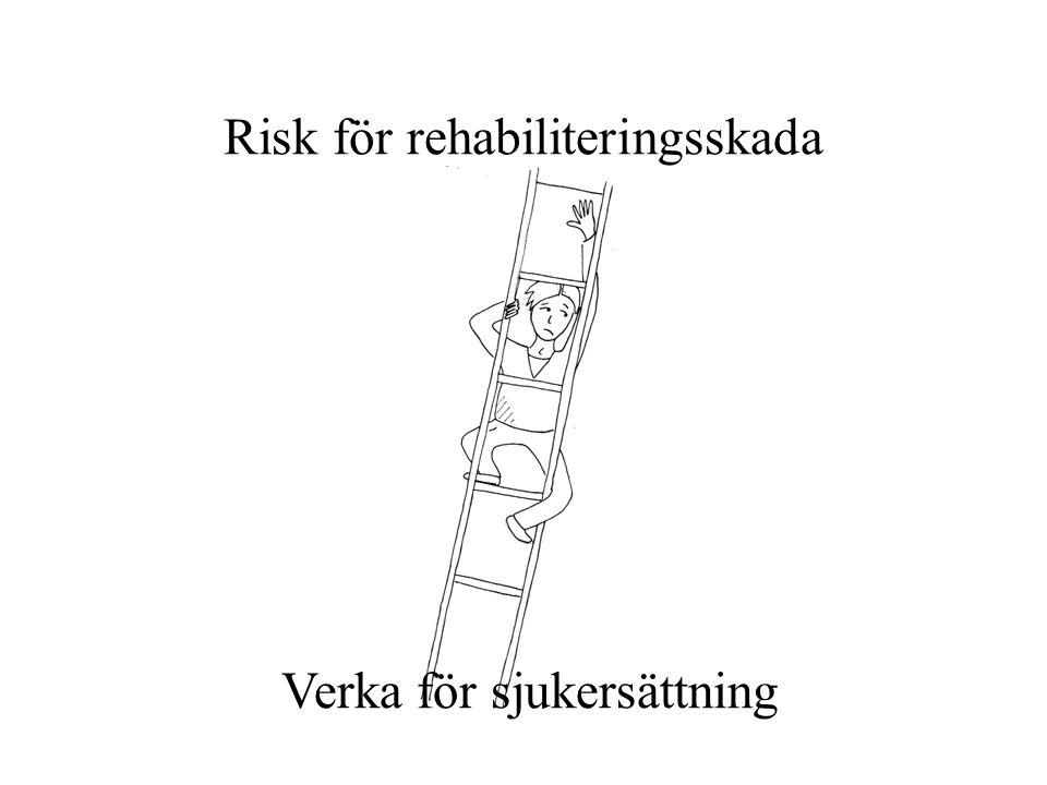 Risk för rehabiliteringsskada