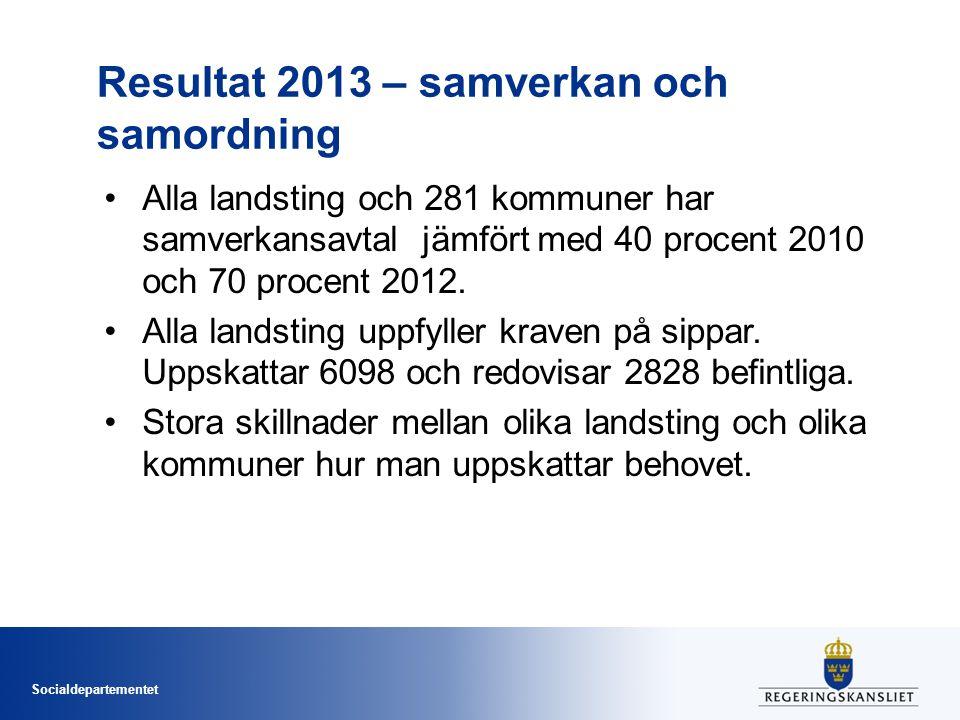 Resultat 2013 – samverkan och samordning