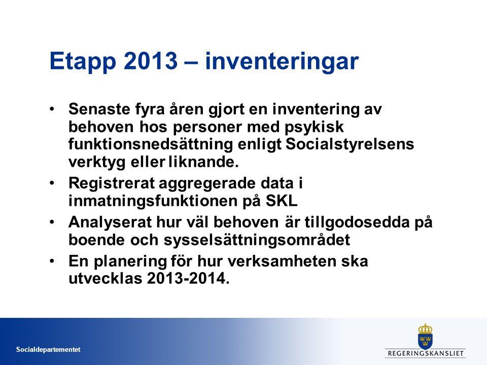 Etapp 2013 – inventeringar