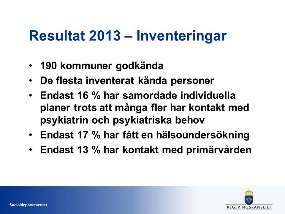 Resultat 2013 – Inventeringar