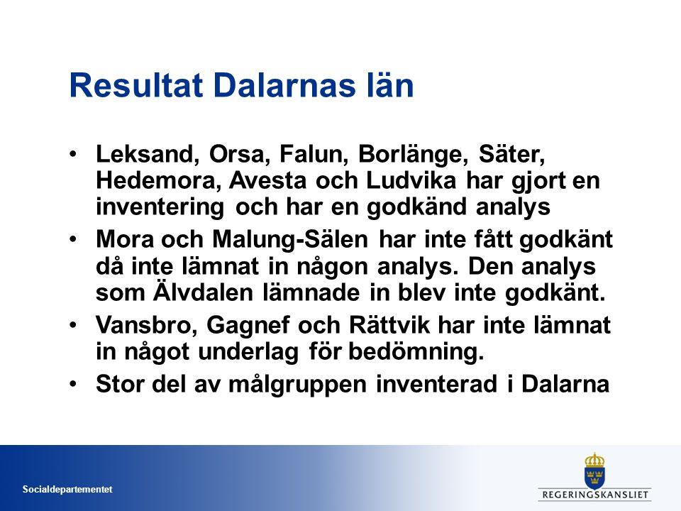 Resultat Dalarnas län Leksand, Orsa, Falun, Borlänge, Säter, Hedemora, Avesta och Ludvika har gjort en inventering och har en godkänd analys.