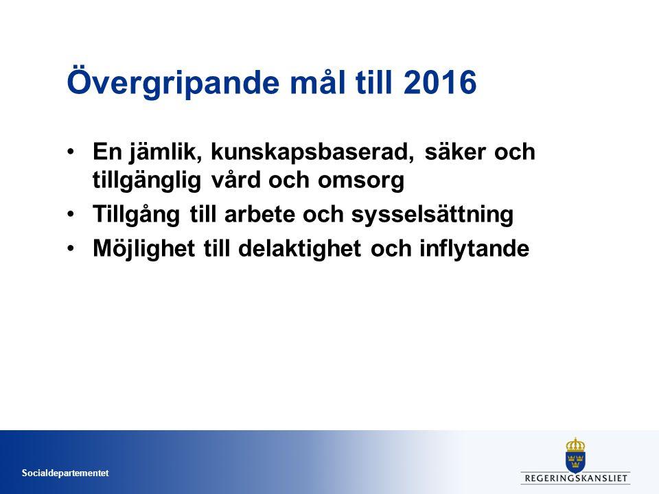 Övergripande mål till 2016 En jämlik, kunskapsbaserad, säker och tillgänglig vård och omsorg. Tillgång till arbete och sysselsättning.