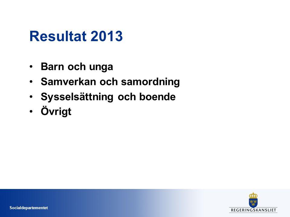 Resultat 2013 Barn och unga Samverkan och samordning