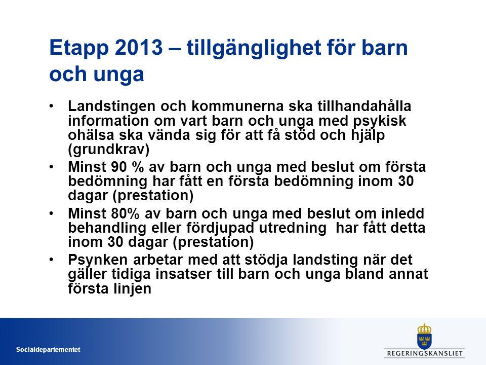 Etapp 2013 – tillgänglighet för barn och unga