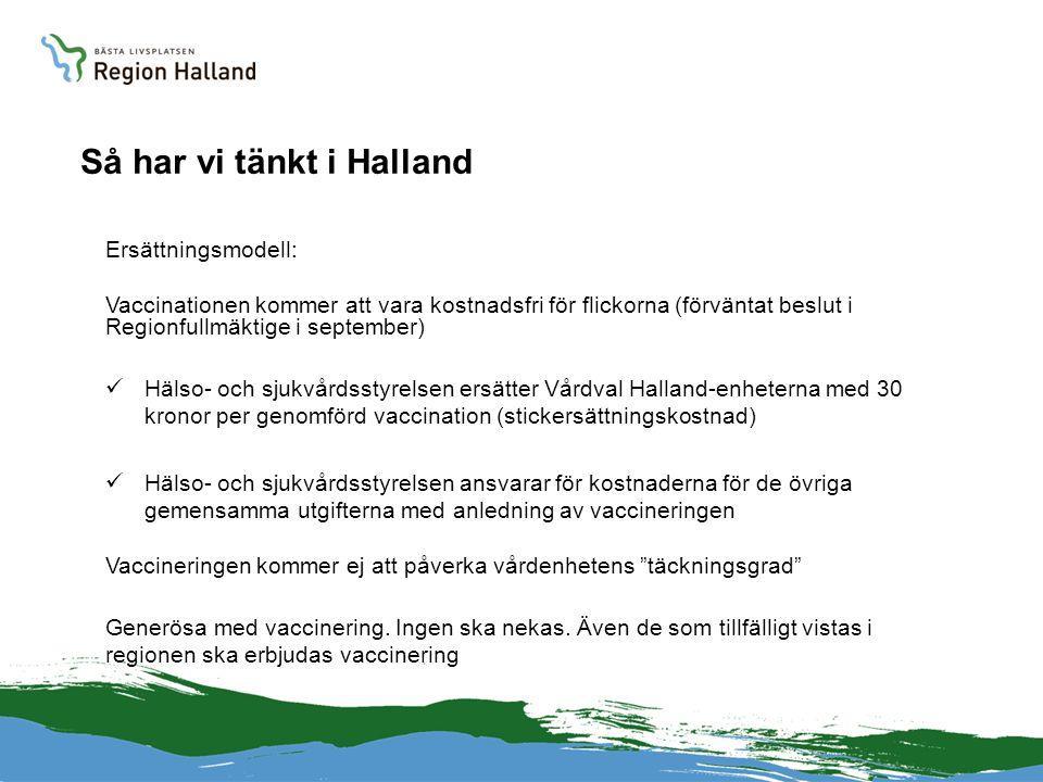 Så har vi tänkt i Halland