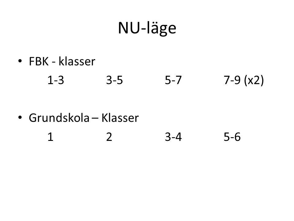 NU-läge FBK - klasser 1-3 3-5 5-7 7-9 (x2) Grundskola – Klasser
