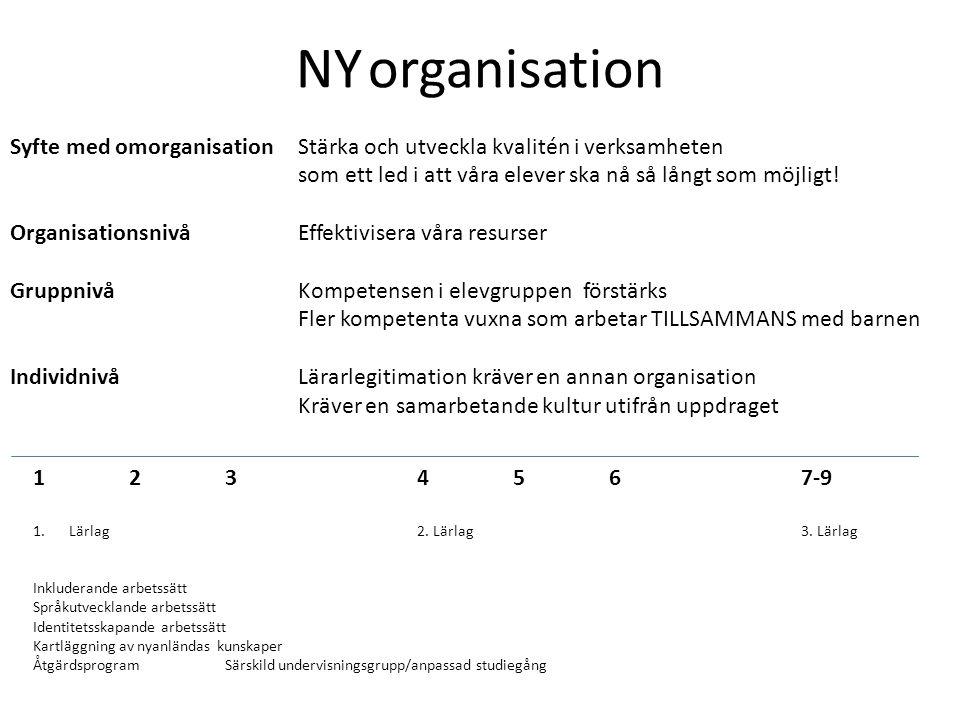 NY organisation Syfte med omorganisation Stärka och utveckla kvalitén i verksamheten. som ett led i att våra elever ska nå så långt som möjligt!