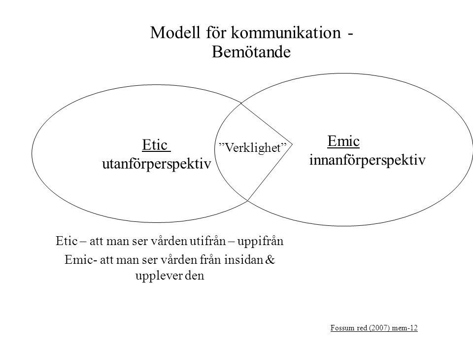 Modell för kommunikation - Bemötande