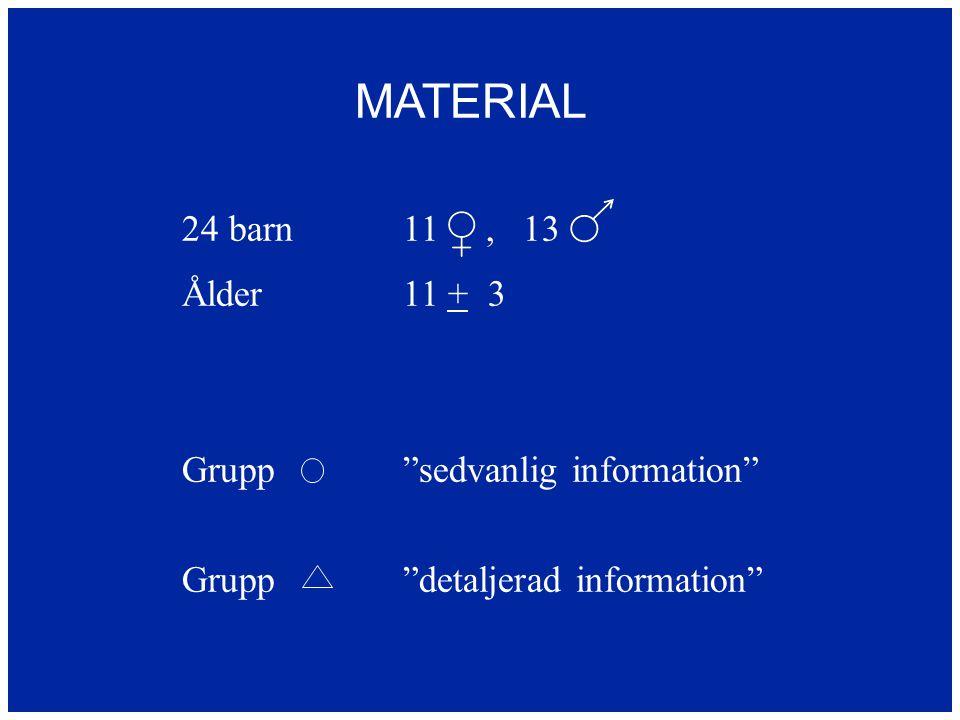 MATERIAL 24 barn 11 , 13 Ålder 11 + 3 Grupp sedvanlig information