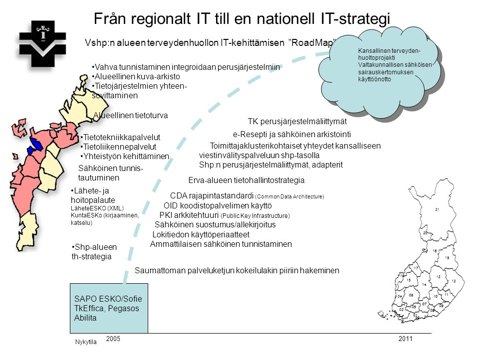 Från regionalt IT till en nationell IT-strategi