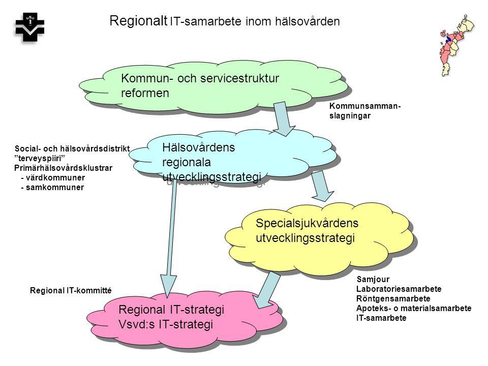 Regionalt IT-samarbete inom hälsovården