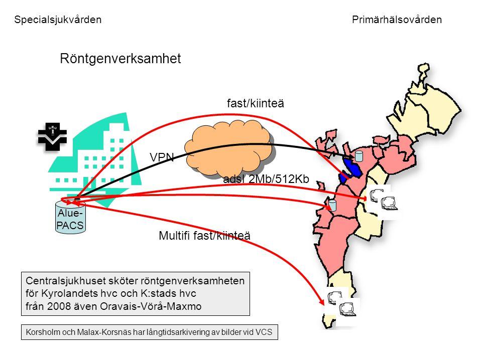 Röntgenverksamhet fast/kiinteä VPN adsl 2Mb/512Kb Multifi fast/kiinteä