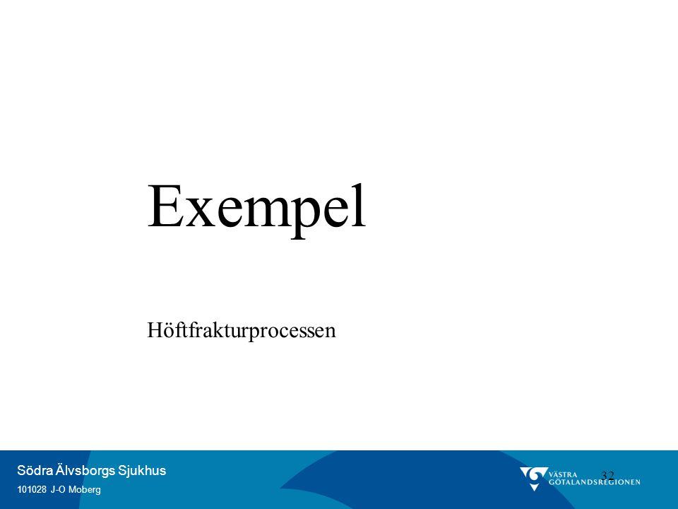 Exempel Höftfrakturprocessen 32