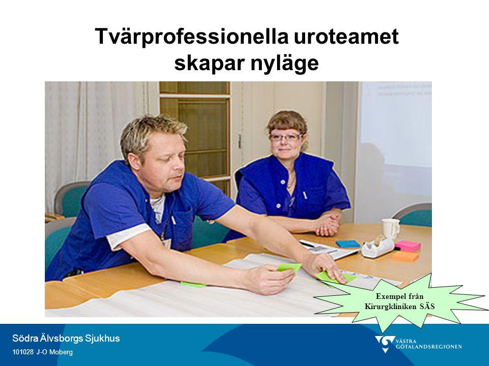 Tvärprofessionella uroteamet Exempel från Kirurgkliniken SÄS