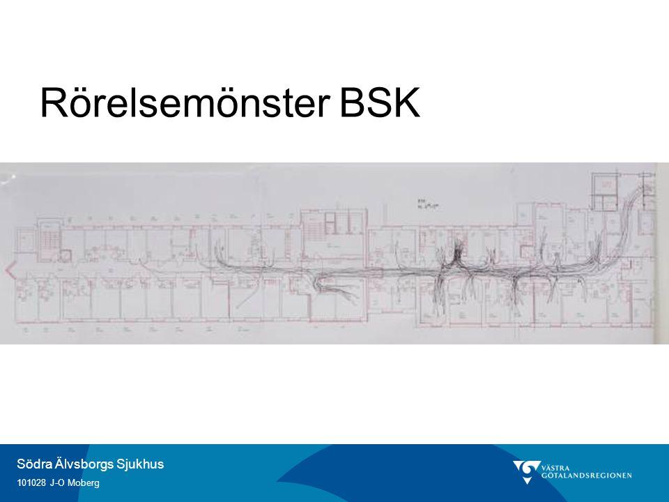 Rörelsemönster BSK