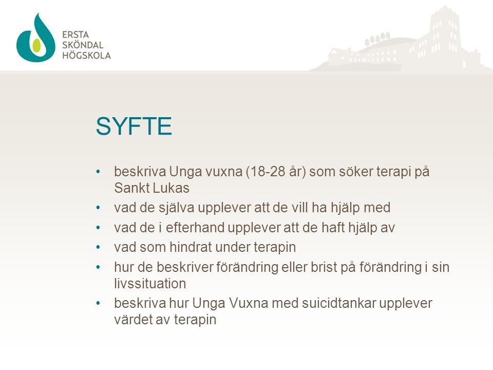 SYFTE beskriva Unga vuxna (18-28 år) som söker terapi på Sankt Lukas