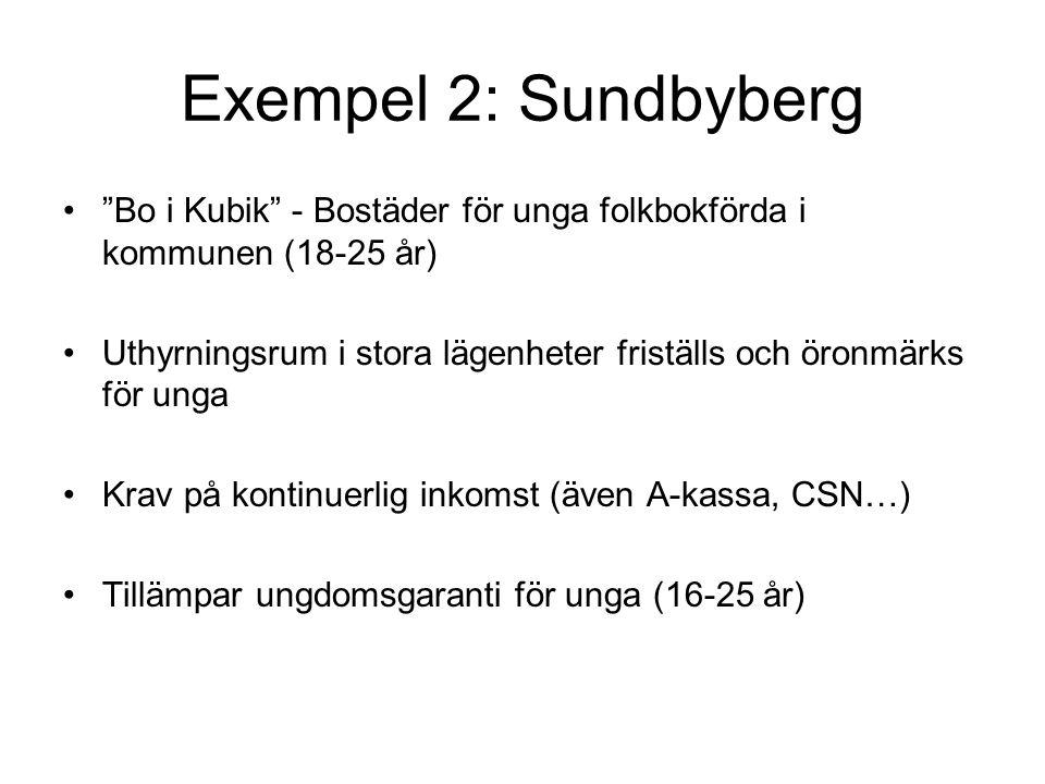 Exempel 2: Sundbyberg Bo i Kubik - Bostäder för unga folkbokförda i kommunen (18-25 år)