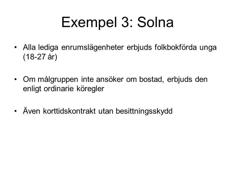 Exempel 3: Solna Alla lediga enrumslägenheter erbjuds folkbokförda unga (18-27 år)