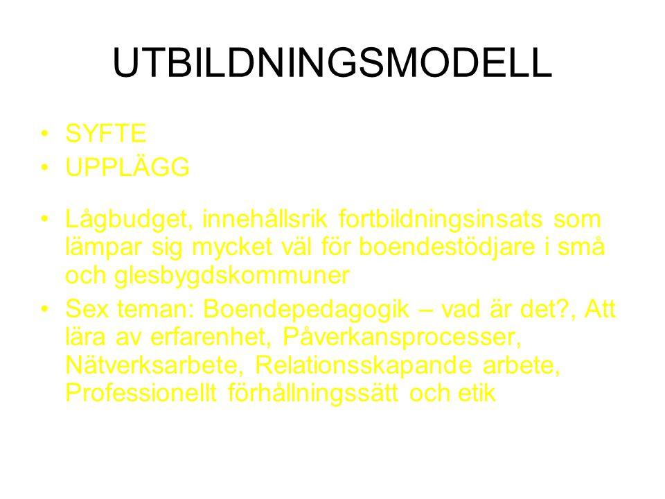 UTBILDNINGSMODELL SYFTE UPPLÄGG