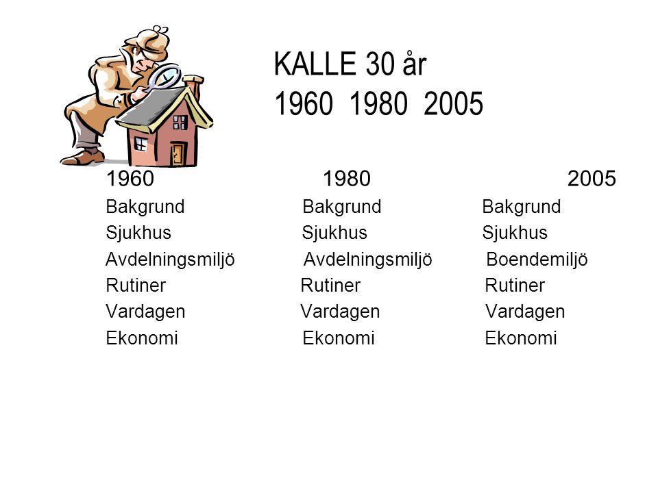 KALLE 30 år 1960 1980 2005 1960 1980 2005 Bakgrund Bakgrund Bakgrund