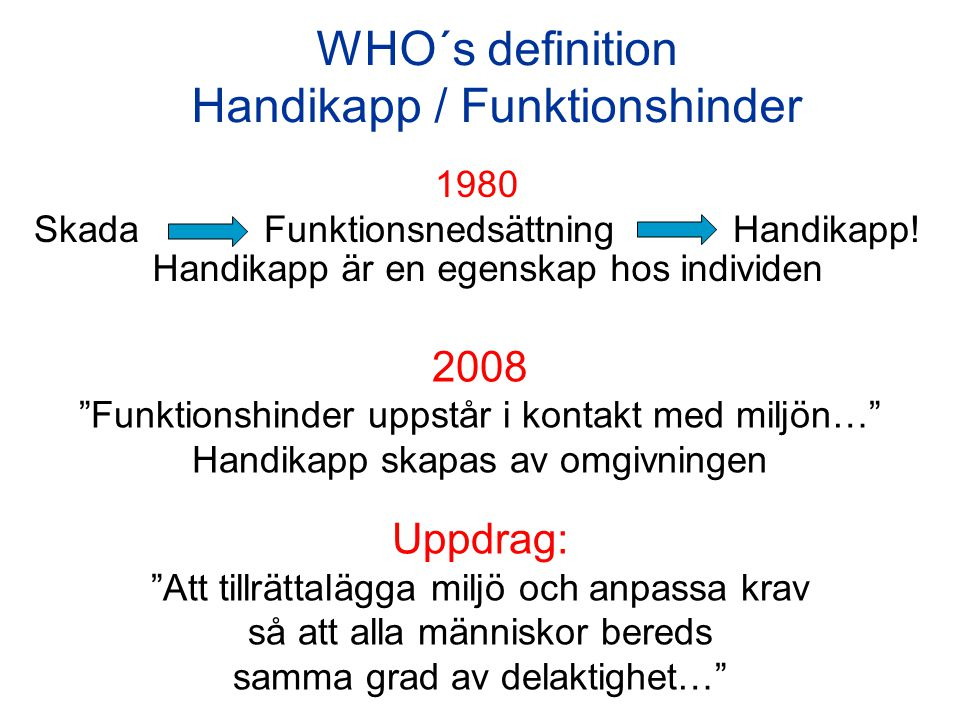 WHO´s definition Handikapp / Funktionshinder
