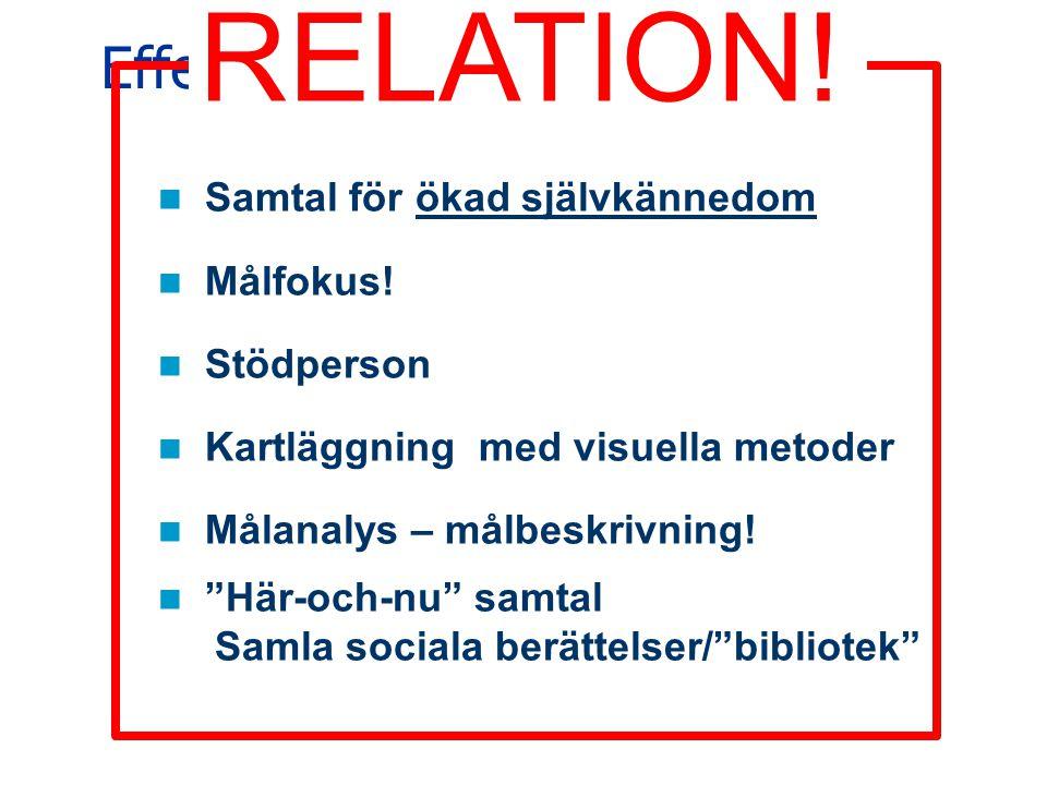 RELATION! Effektiv hjälp vid NPF Samtal för ökad självkännedom
