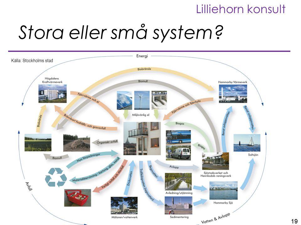 Stora eller små system Källa: Stockholms stad