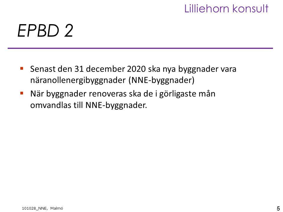 EPBD 2 Senast den 31 december 2020 ska nya byggnader vara näranollenergibyggnader (NNE-byggnader)