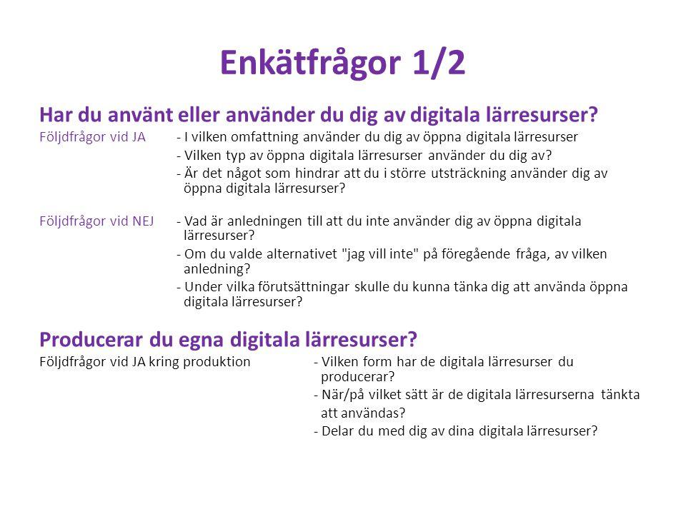 Enkätfrågor 1/2 Har du använt eller använder du dig av digitala lärresurser