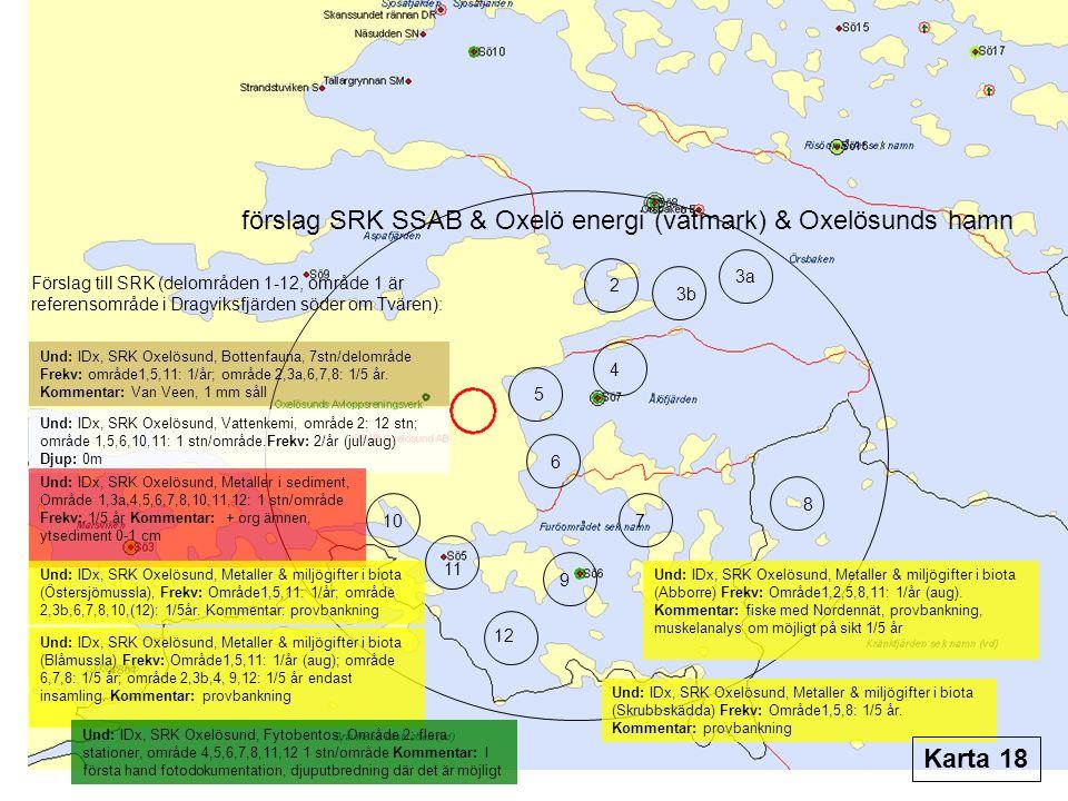 förslag SRK SSAB & Oxelö energi (våtmark) & Oxelösunds hamn