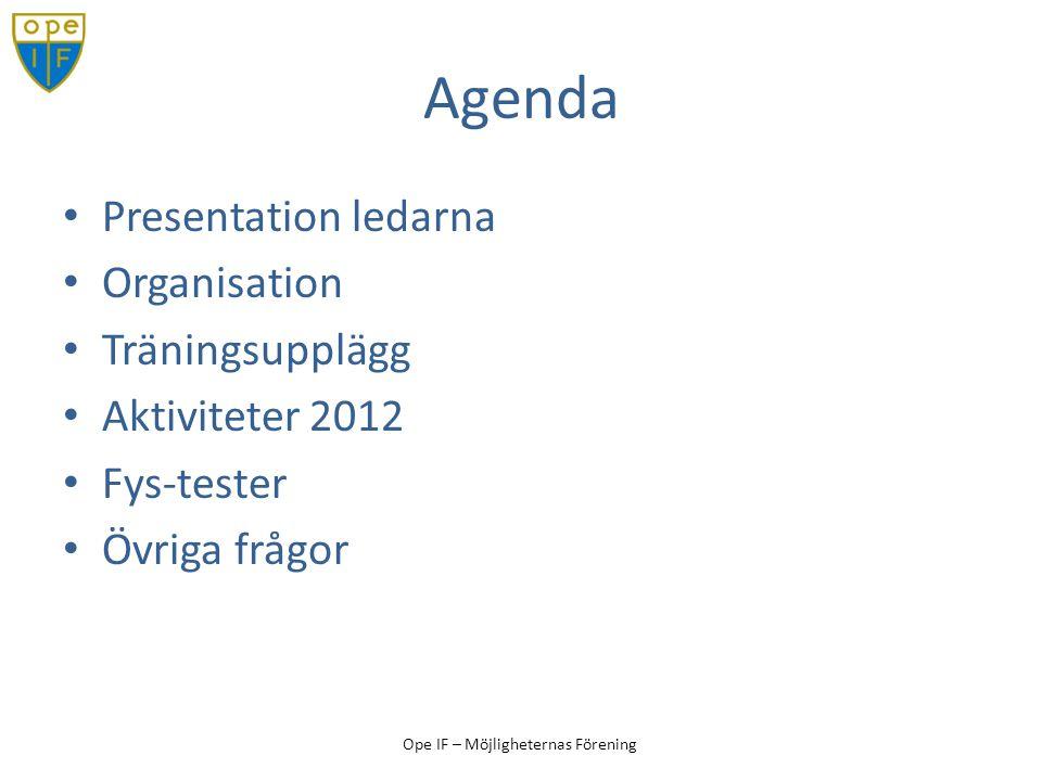 Agenda Presentation ledarna Organisation Träningsupplägg