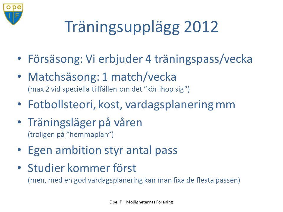 Träningsupplägg 2012 Försäsong: Vi erbjuder 4 träningspass/vecka