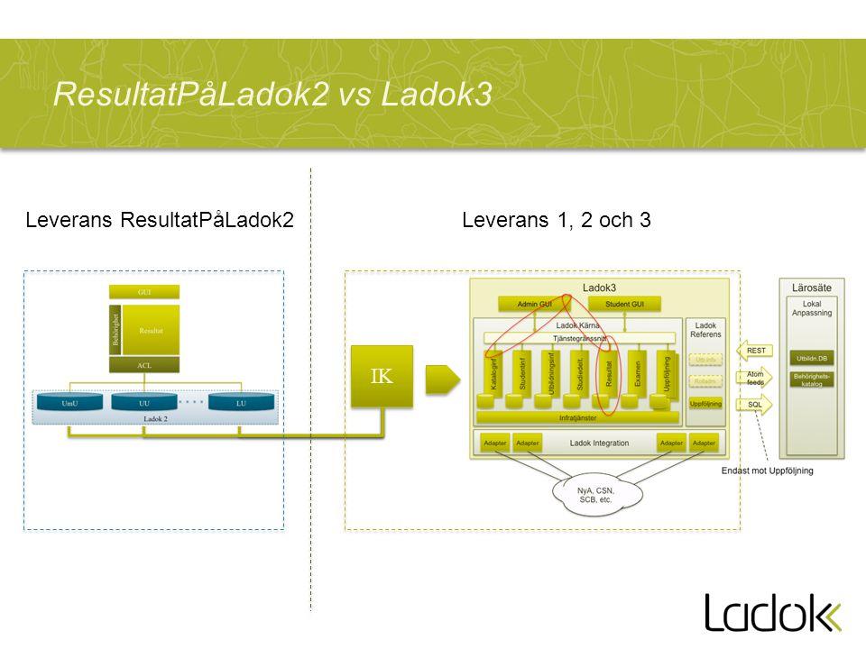 ResultatPåLadok2 vs Ladok3