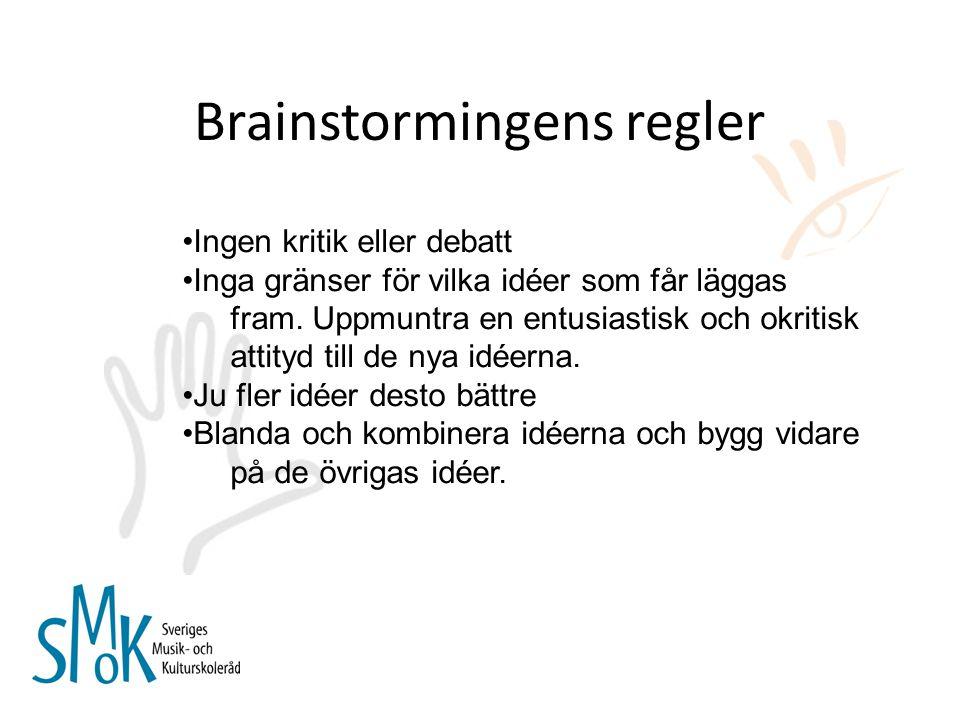 Brainstormingens regler