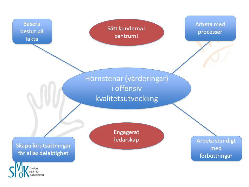 Hörnstenar (värderingar) i offensiv kvalitetsutveckling