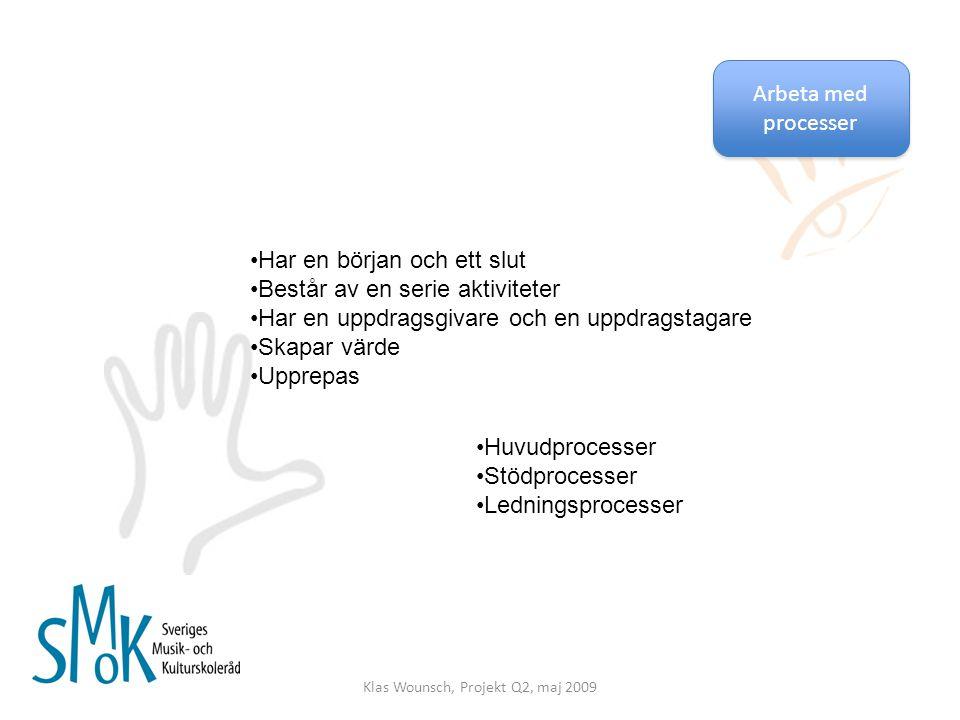 Klas Wounsch, Projekt Q2, maj 2009