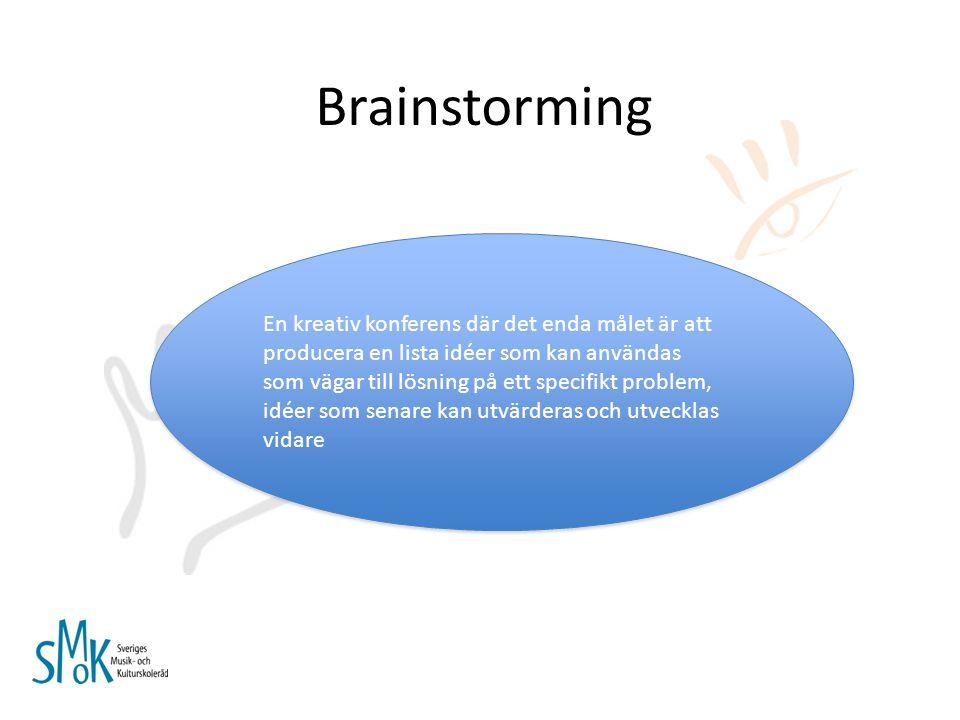 Brainstorming En kreativ konferens där det enda målet är att producera en lista idéer som kan användas.
