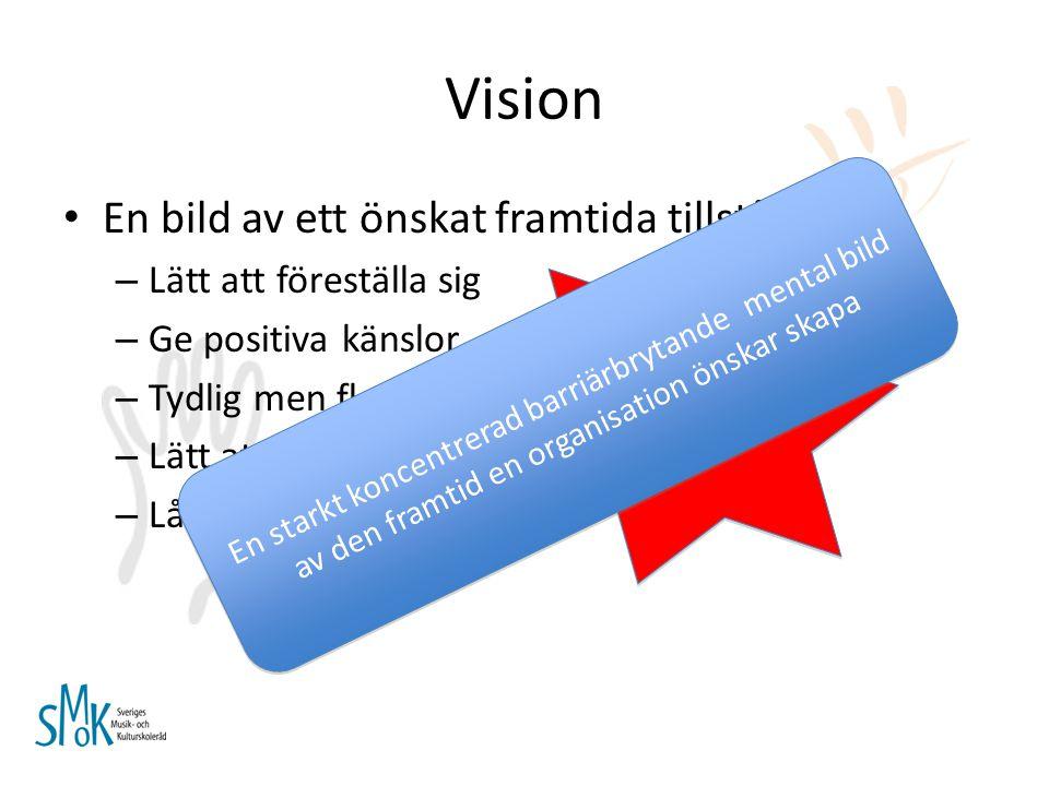 Vision En bild av ett önskat framtida tillstånd