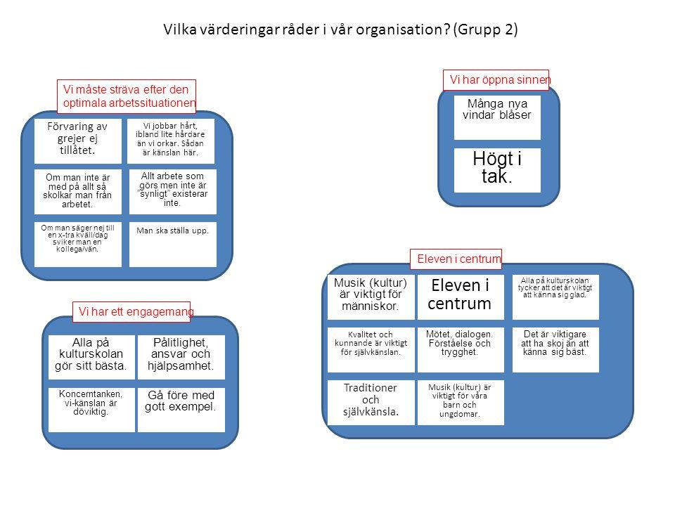 Vilka värderingar råder i vår organisation (Grupp 2)